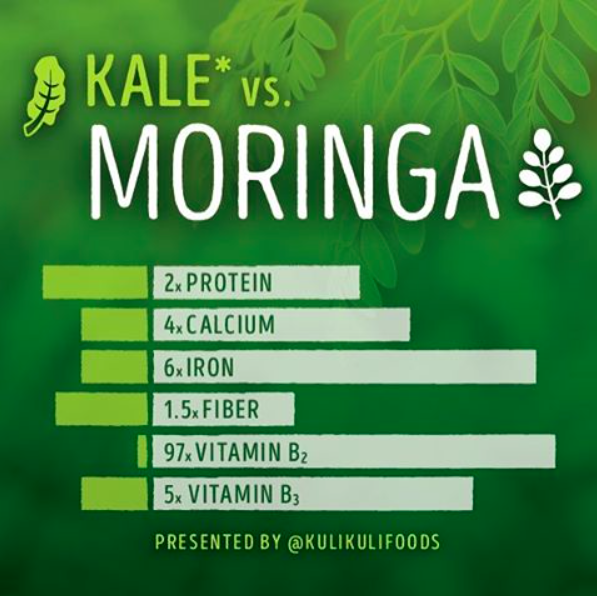 kale moringa Shot 2017-03-03 at 10.44.29 AM